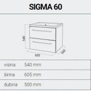 Sigma 60 v2